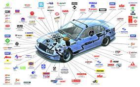 Важность правильно выбирать автотовары для замены в машине